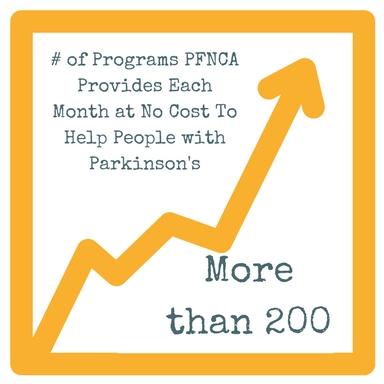 Parkinsonfoundation org -